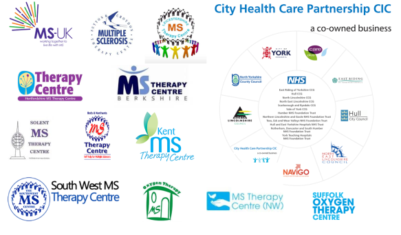 centres that use APS Therapy